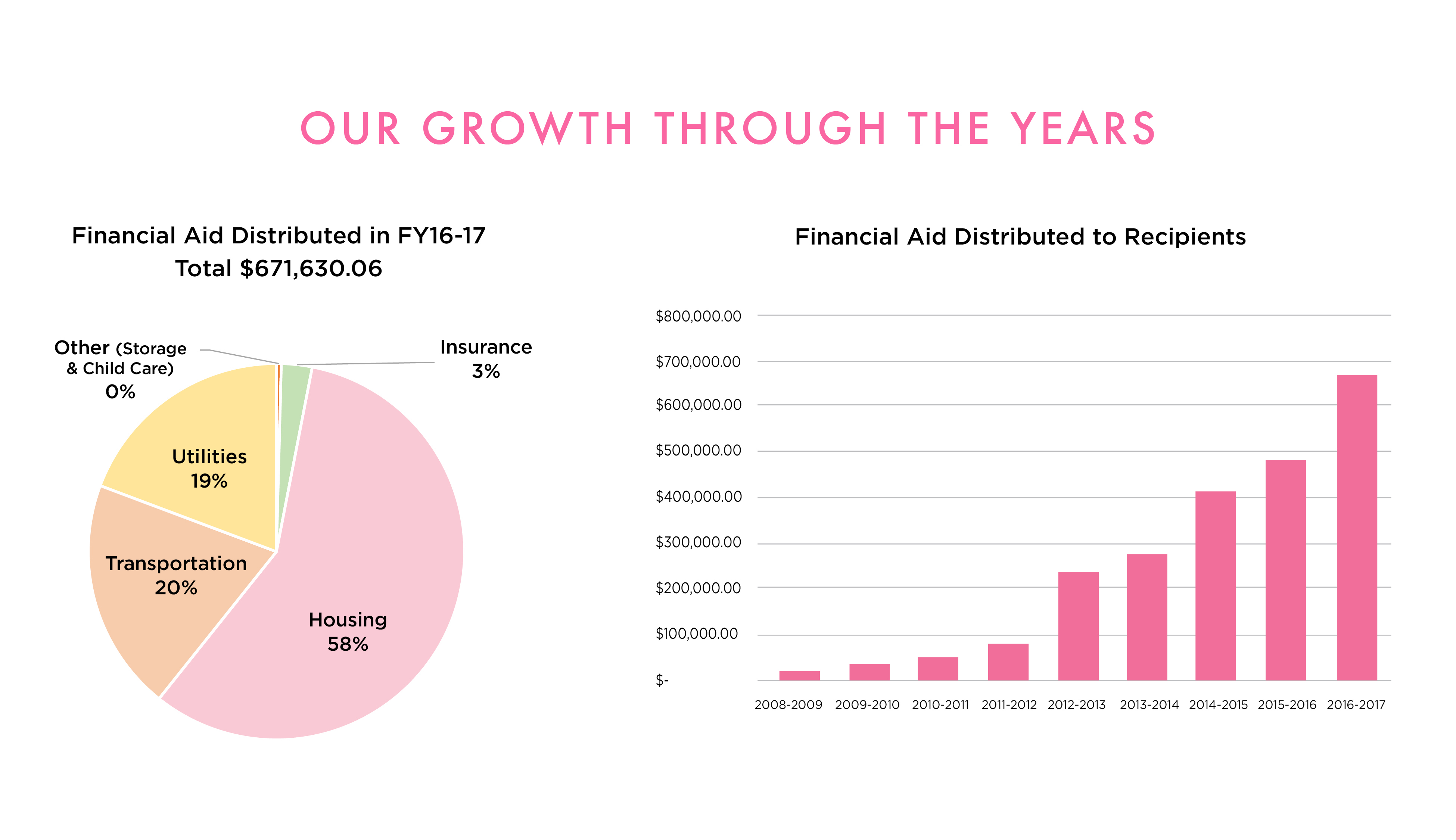 Financials the pink fund breast cancer foundation irs form 990 2013 2014 falaconquin